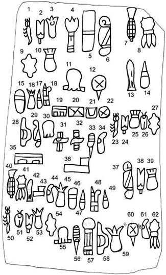 what do the hieroglyphics say